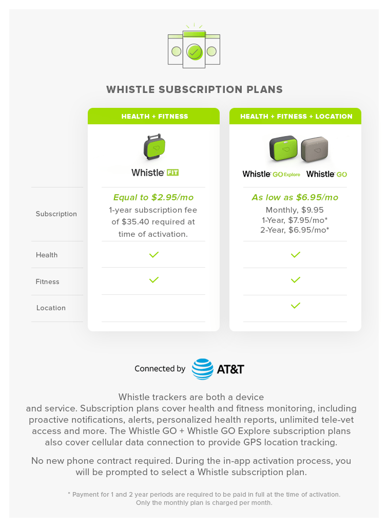 All Whistle Subscription Outline Mobile