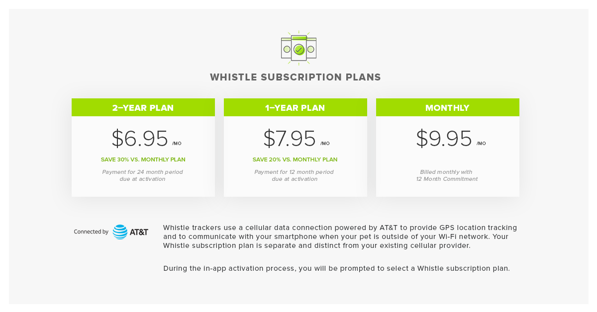 Whistle Subscription Outline